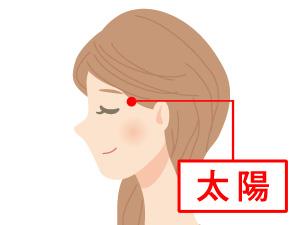 つぼ博士のツボ講座:疲れ目、かすみ目、片頭痛緩和のツボ「太陽(たいよう)」 | 訪問マッサージならレイス治療院